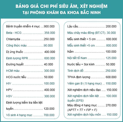 Bảng giá khám bệnh ở phòng khám Thành Đô Bắc Ninh 2021