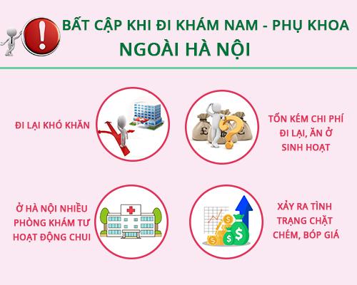 Sự khác biệt giữa đi khám bệnh ở Bắc Ninh và Hà Nội